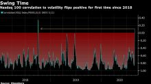 A Warning Flashes for Record U.S. Stock Rally