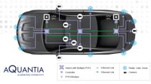 Aquantia Achieves ASIL B Certification for Automotive Products