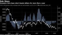 BlackRock Is Shorting the Australian Dollar