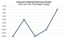Why the North American Market Is Exciting for Ericsson