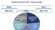 Tax Cut: Boon or Bane for Goldman Sachs in 2018?