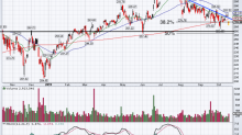 5 Top Stock Trades for Thursday: ADBE, NFLX, ABT