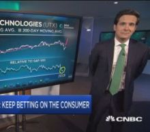 Top technician says forget the market sell-off, just keep...