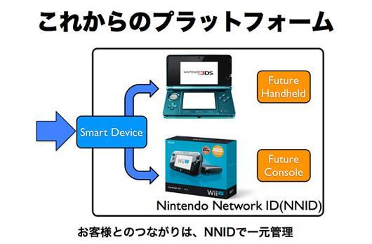 Nintendo envisions on-demand service tied to IDs across hardware