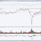 Where Broadcom Can Go If Shares Break Out to New Highs
