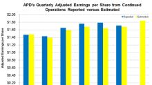 Can APD's Adjusted Earnings Beat the Estimates?
