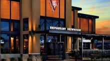 Higher Costs Weigh on BJ's Restaurants' Earnings