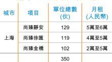 嘉華滬3服務宅 料年收租2.4億