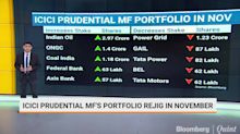 What Did ICICI Prudential Mutual Fund By And Sell In November