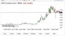 疫情凍結歐洲IPO市場 最快下半年回溫?