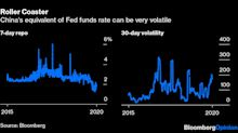 Bond Traders Love the Fed. The PBOC? Not So Much