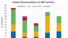 J.B. Hunt Transport: Analysts' Recommendations