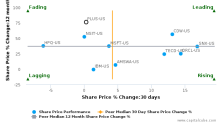 ePlus, Inc. breached its 50 day moving average in a Bullish Manner : PLUS-US : June 26, 2017