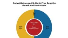 Gener8 Maritime Partners: Analysts Recommend a 'Buy'