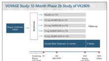 VKTX: Phase2b Trial of VK2809 Underway…