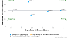 Clal Insurance Enterprises Holdings Ltd. breached its 50 day moving average in a Bearish Manner : CLIS-IL : June 15, 2017