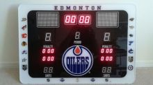 Lights out: Hockey fans disappointed with Fantasy Scoreboard gone silent