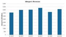 Considering Allergan's Q2 2018 Revenue Trend