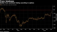 Franc Set for Worst Month Since 2017 Means SNB 'Sleeps Easier'