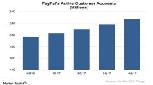 PayPal Doubles One Touch Users in 1 Year