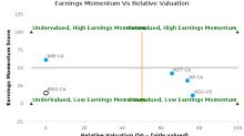 Brio Gold, Inc. breached its 50 day moving average in a Bearish Manner : BRIO-CA : May 12, 2017