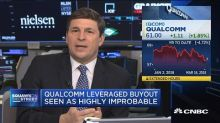 Qualcomm rises on buyout interest