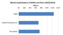 Where Does Netflix's Valuation Stand among Peers?