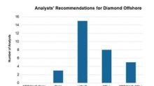 What Analysts Recommend for Diamond Offshore in March