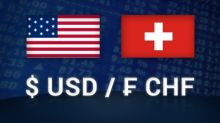 USD/CHF edges higher after SNB holds