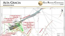 Gold Resource Corporation Expands Isabella Pearl Deposit Intercepting 22.86 Meters of 1.03 G/T Gold Step-Out