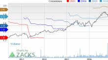 Integra LifeSciences (IART) Up 8.5% Since Earnings Report: Can It Continue?