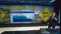 Nowhere to hide: Big & small stock hits