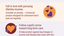 """Love and Money: Roses Are Red, Violets Are Blue…Give Your Sweetheart a Strong Financial Plan to Say """"I Love You"""""""