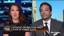 Market strategist breaks down technicals amid trade tensions
