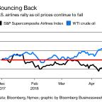 U.S. Airline Stocks Gain on Lower Oil