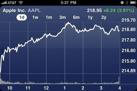 Apple shares hit record high on iPad shipping announcement
