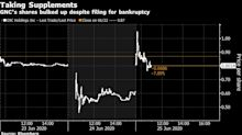 GNC Jumps After Bankruptcy Filing, Defying Warning of a Wipeout