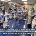 911 calls down 26% during pandemic