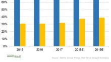 Exploring AbbVie's Margin Projections for 2018