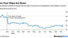 Apple hizo una oferta que Dialog no pudo rechazar: Alex Webb