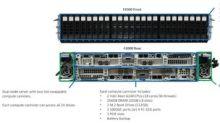 Quantum Unveils New F-Series NVMe Storage Platform for Cutting Edge Media Workflows