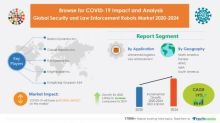 Security and Law Enforcement Robots Market | Insights on the Crisis and the Roadmap to Recovery from COVID-19 Pandemic | Technavio