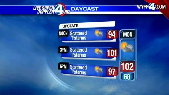 Dale Gilbert's Monday Forecast July 2, 2012