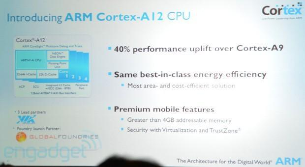 ARM unveils Cortex-A12 CPU and Mali-T622 GPU in expectation of a mid-range boom