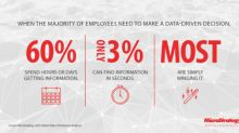 MicroStrategy Global Analytics Study Finds 97% of Real-time Enterprise Decisions are Data-deprived