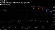 中資銀行永續債向萬億級市場躍進 乘風債牛成為長期資金新寵