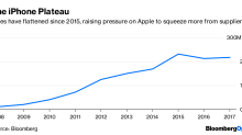 AMS Stung By the Cold New World for Apple Suppliers