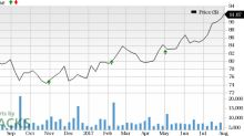 Fidelity National (FIS) Beats Q2 Earnings on Higher Revenues