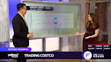 MARKETS: Nasdaq at a crossroads, but Costco and Docusign flashing bullish signs