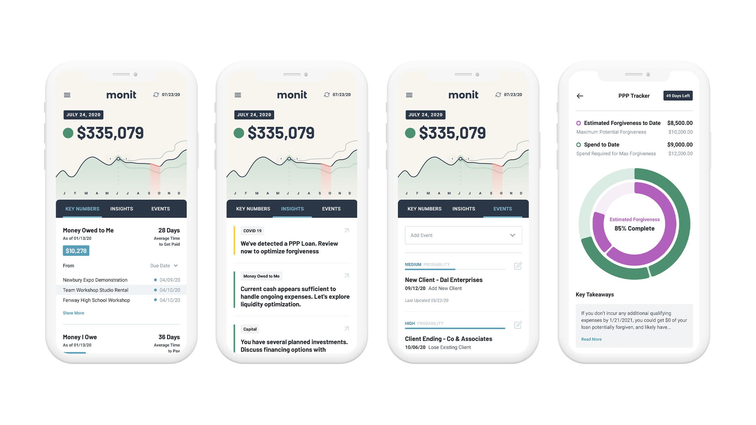 Comment faire : Monit lance une plateforme de financement mobile pour offrir davantage aux propriétaires de petites entreprises